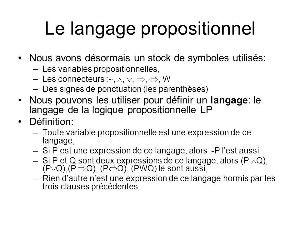 Le langage propositionnel Nous avons désormais un stock de symboles utilisés: –Les variables propositionnelles, –Les connecteurs :,,,,, W –Des signes