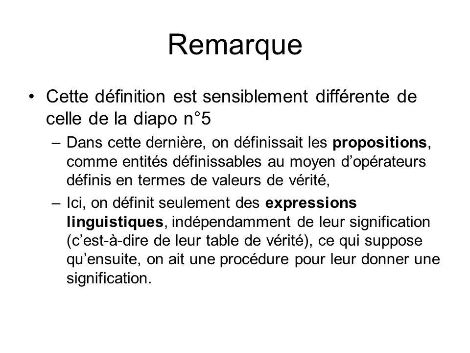 Remarque Cette définition est sensiblement différente de celle de la diapo n°5 –Dans cette dernière, on définissait les propositions, comme entités dé