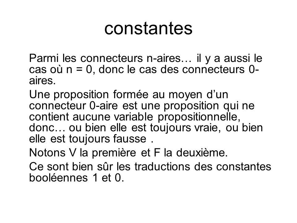 constantes Parmi les connecteurs n-aires… il y a aussi le cas où n = 0, donc le cas des connecteurs 0- aires. Une proposition formée au moyen dun conn