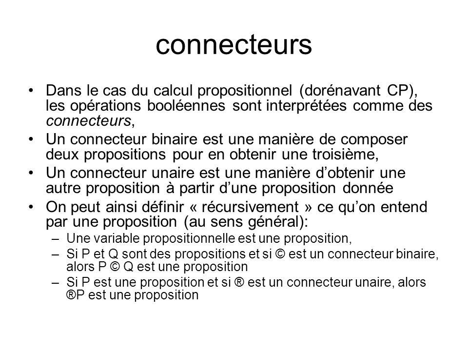 Autres connecteurs Fabriquer les tables de vérité des connecteurs obtenus des manières suivantes: P Q = def (P Q) (Q P) PWQ = def (P Q) (P Q) P Q = def P Q Leur donner des interprétations intuitives