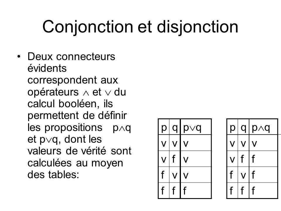 Conjonction et disjonction Deux connecteurs évidents correspondent aux opérateurs et du calcul booléen, ils permettent de définir les propositions p q