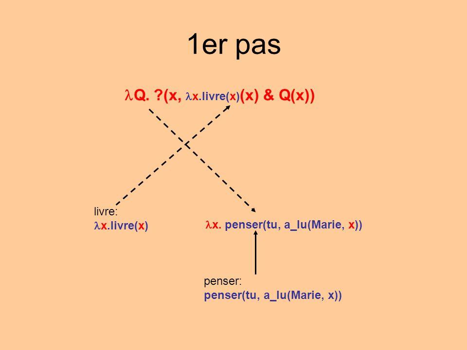 1er pas Q. ?(x, x.livre(x) (x) & Q(x)) livre: x.livre(x) penser: penser(tu, a_lu(Marie, x)) x.