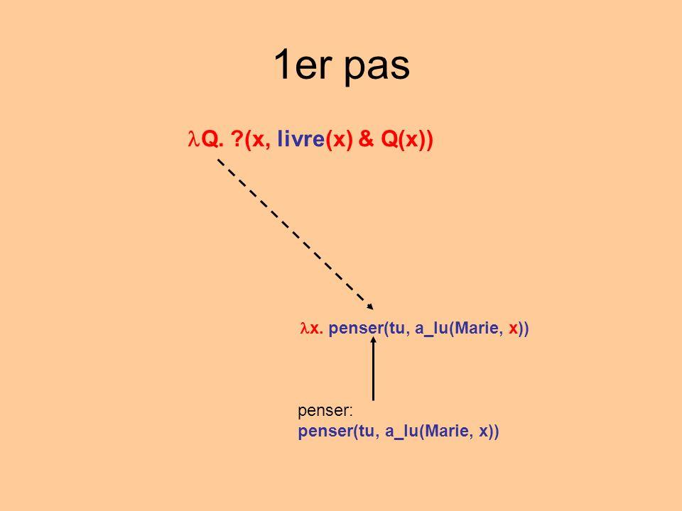1er pas Q. ?(x, livre(x) & Q(x)) penser: penser(tu, a_lu(Marie, x)) x. penser(tu, a_lu(Marie, x))