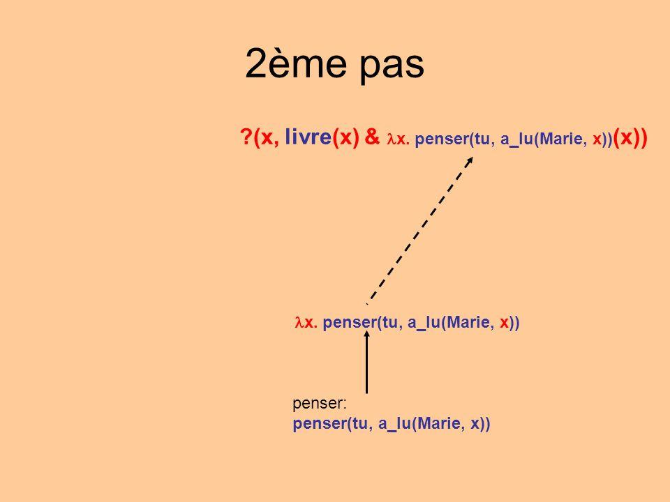 2ème pas ?(x, livre(x) & x. penser(tu, a_lu(Marie, x)) (x)) penser: penser(tu, a_lu(Marie, x)) x.