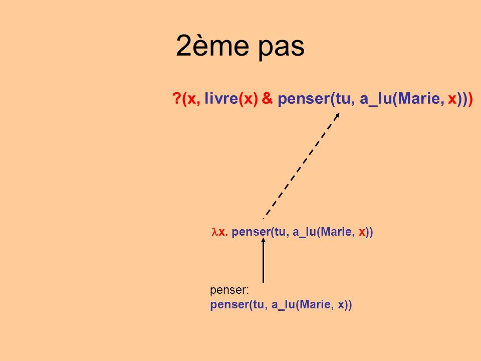 2ème pas ?(x, livre(x) & penser(tu, a_lu(Marie, x))) penser: penser(tu, a_lu(Marie, x)) x.