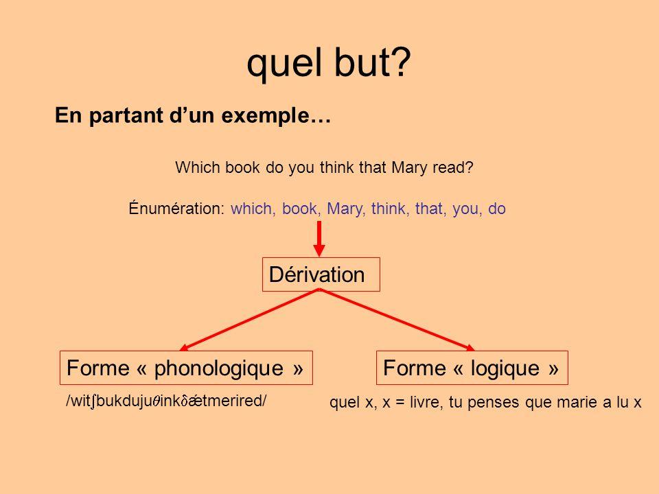 2ème pas ?(x, livre(x) & x.penser(tu, a_lu(Marie, x)) (x)) penser: penser(tu, a_lu(Marie, x)) x.