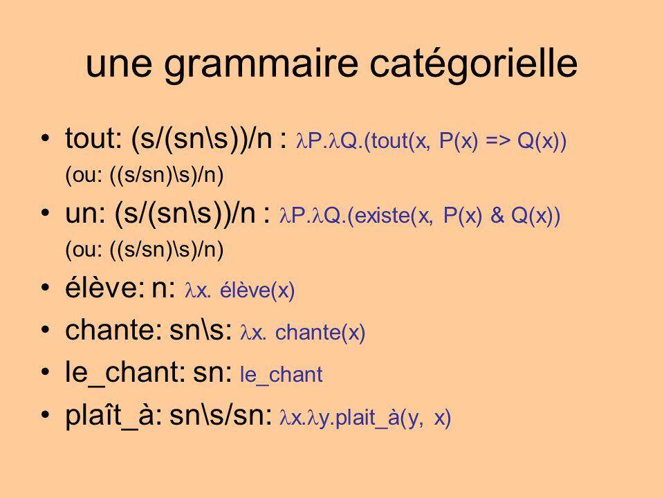 une grammaire catégorielle tout: (s/(sn\s))/n : P.