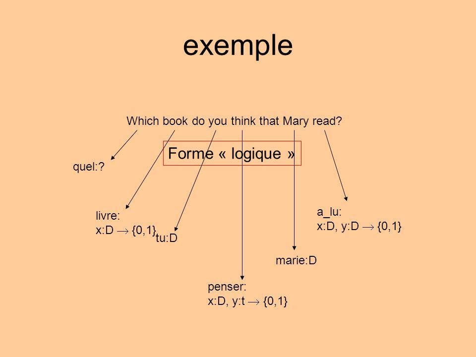 exemple Forme « logique » a_lu: x:D, y:D {0,1} marie:D penser: x:D, y:t {0,1} tu:D livre: x:D {0,1} quel:.