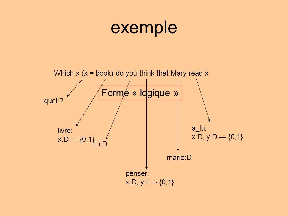 exemple Forme « logique » a_lu(Marie, x) : {0,1} penser: x:D, y:t {0,1} tu:D livre: x:D {0,1} quel:.