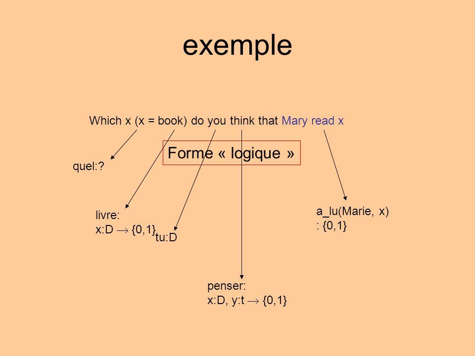 exemple Forme « logique » a_lu(Marie, x) : {0,1} penser(tu, a_lu(marie, x)) : {0,1} livre: x:D {0,1} quel:.