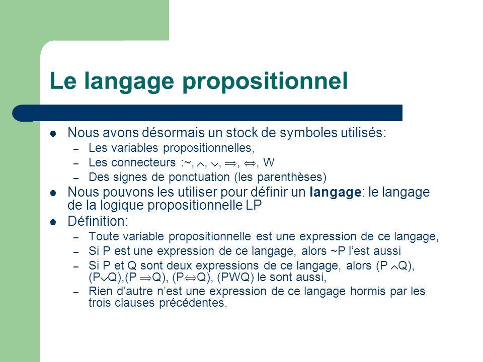 Le langage propositionnel Nous avons désormais un stock de symboles utilisés: – Les variables propositionnelles, – Les connecteurs :,,,,, W – Des sign