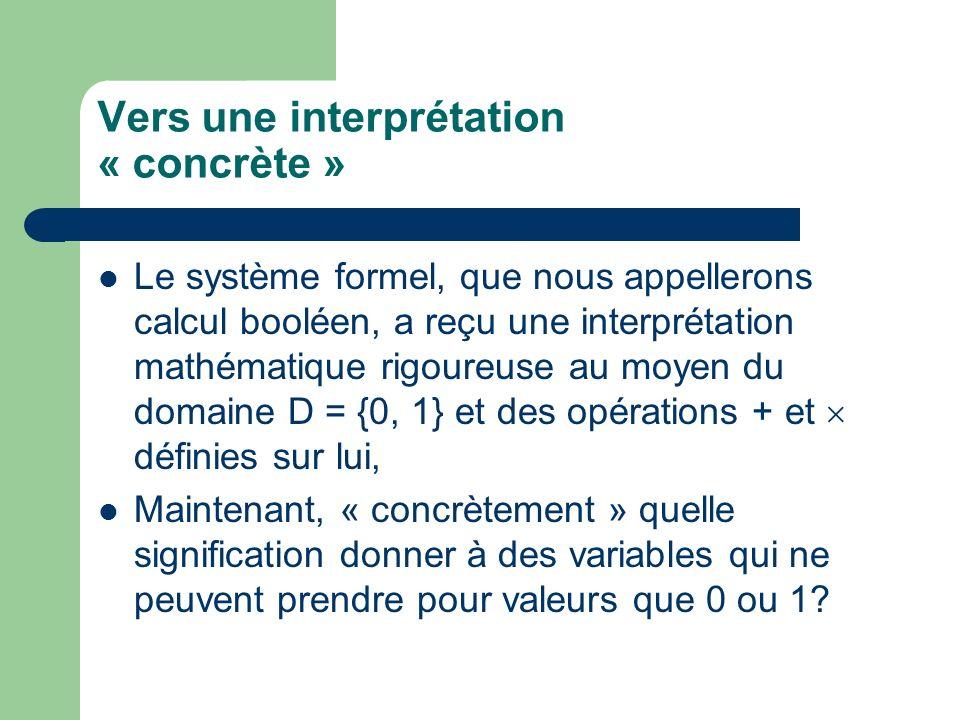 Vers une interprétation « concrète » Le système formel, que nous appellerons calcul booléen, a reçu une interprétation mathématique rigoureuse au moye