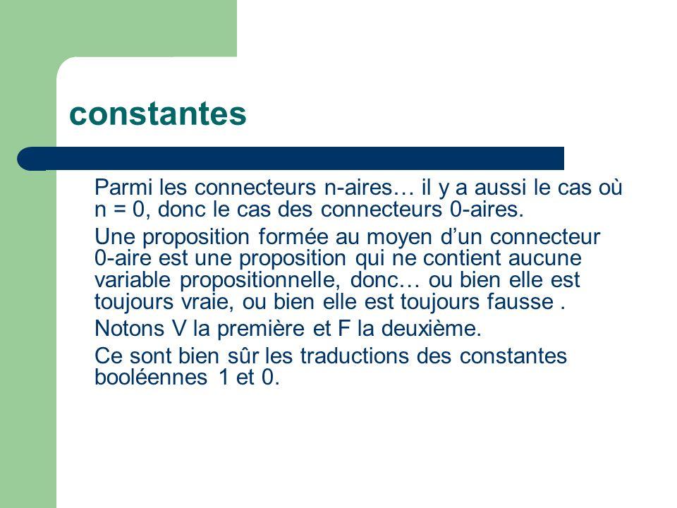constantes Parmi les connecteurs n-aires… il y a aussi le cas où n = 0, donc le cas des connecteurs 0-aires. Une proposition formée au moyen dun conne