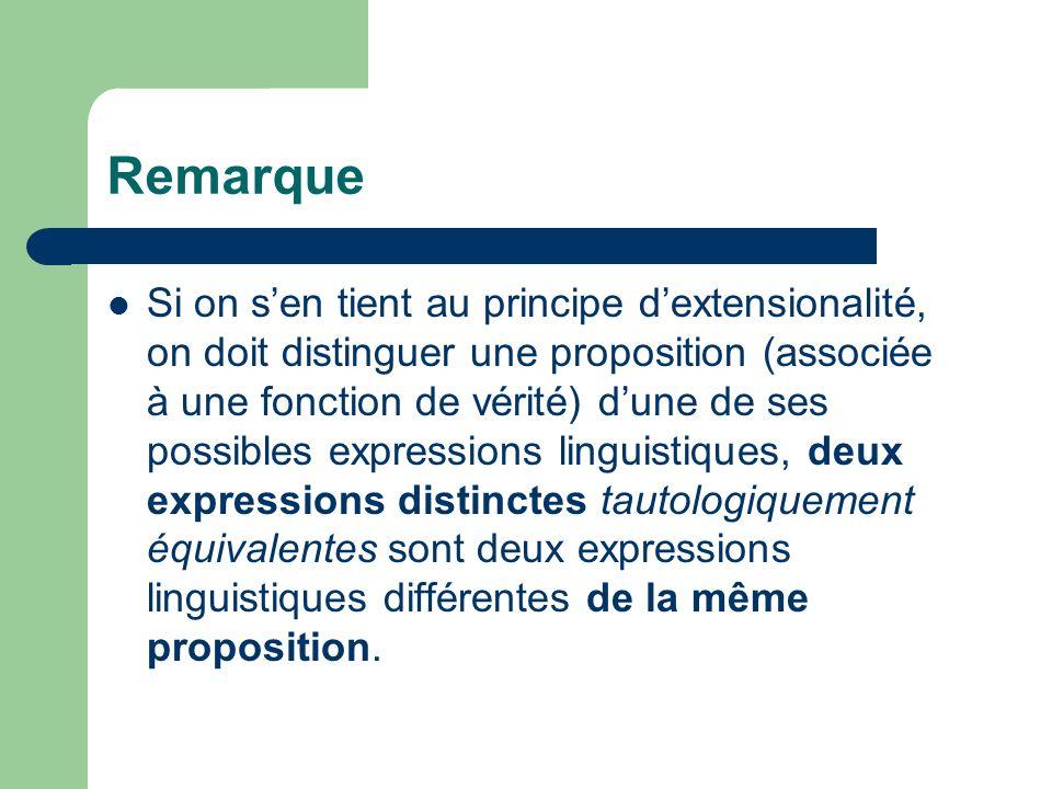 Remarque Si on sen tient au principe dextensionalité, on doit distinguer une proposition (associée à une fonction de vérité) dune de ses possibles exp