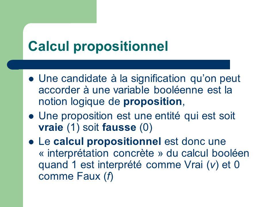 Le calcul propositionnel est donc une algèbre de Boole où les variables, appelées variables propositionnelles, représentent des propositions, cest-à-dire des entités ayant pour valeurs possibles: le vrai (v) ou le faux (f) Les expressions booléennes contenant de telles variables sinterprètent aisément
