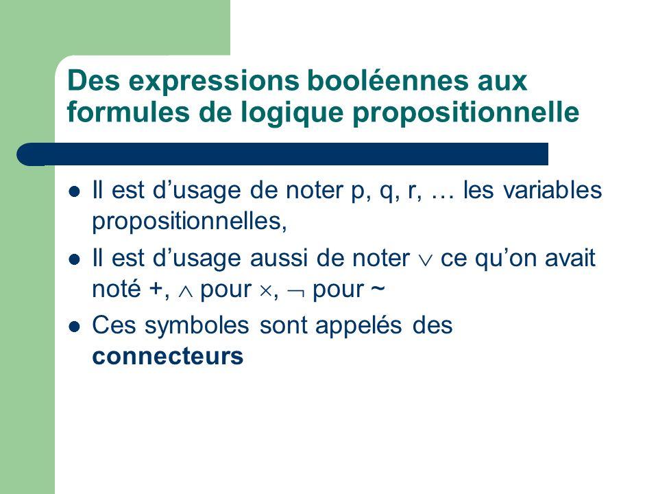 Le langage propositionnel Nous avons désormais un stock de symboles utilisés: – Les variables propositionnelles, – Les connecteurs :,,,,, W – Des signes de ponctuation (les parenthèses) Nous pouvons les utiliser pour définir un langage: le langage de la logique propositionnelle LP Définition: – Toute variable propositionnelle est une expression de ce langage, – Si P est une expression de ce langage, alors P lest aussi – Si P et Q sont deux expressions de ce langage, alors (P Q), (P Q),(P Q), (P Q), (PWQ) le sont aussi, – Rien dautre nest une expression de ce langage hormis par les trois clauses précédentes.