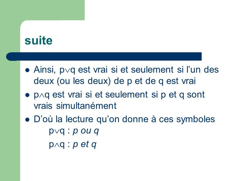suite Ainsi, p q est vrai si et seulement si lun des deux (ou les deux) de p et de q est vrai p q est vrai si et seulement si p et q sont vrais simult