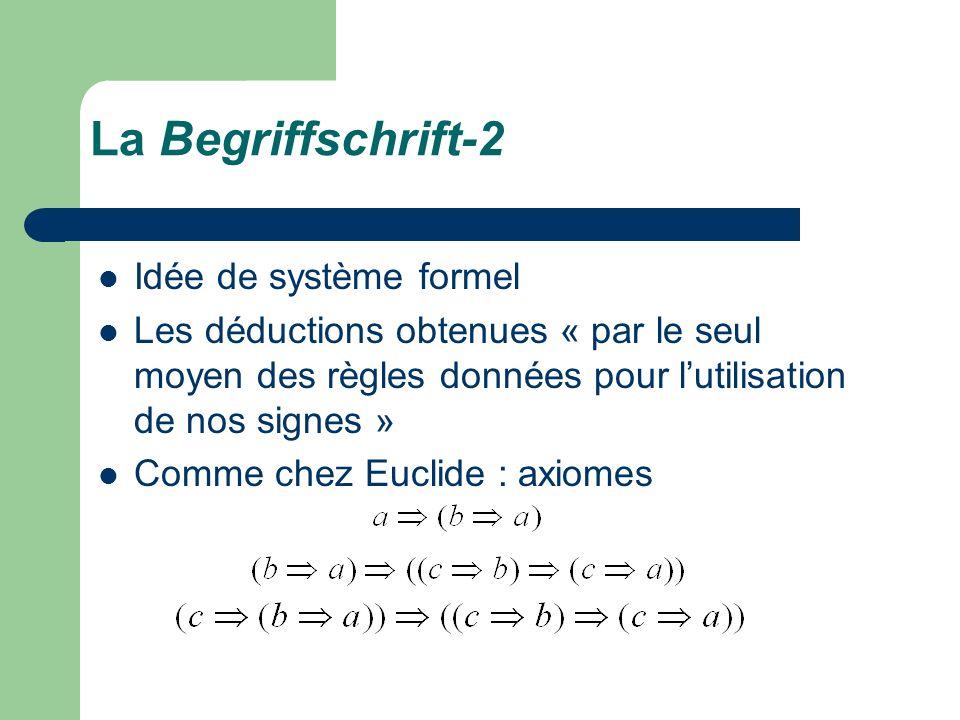 Idée de système formel Les déductions obtenues « par le seul moyen des règles données pour lutilisation de nos signes » Comme chez Euclide : axiomes La Begriffschrift-2