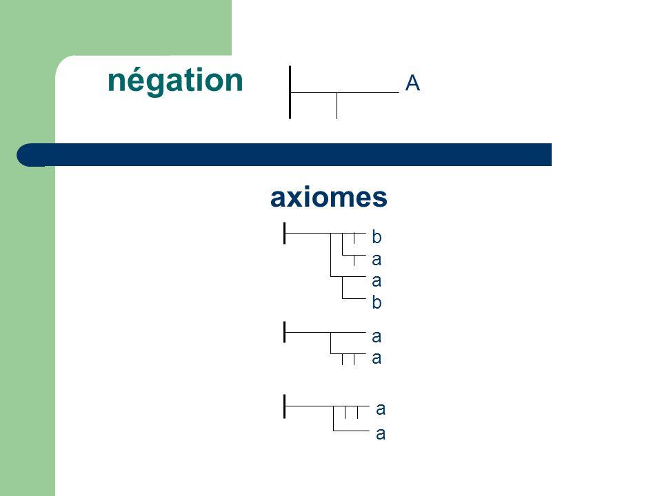 A b a a b a a a a négation axiomes