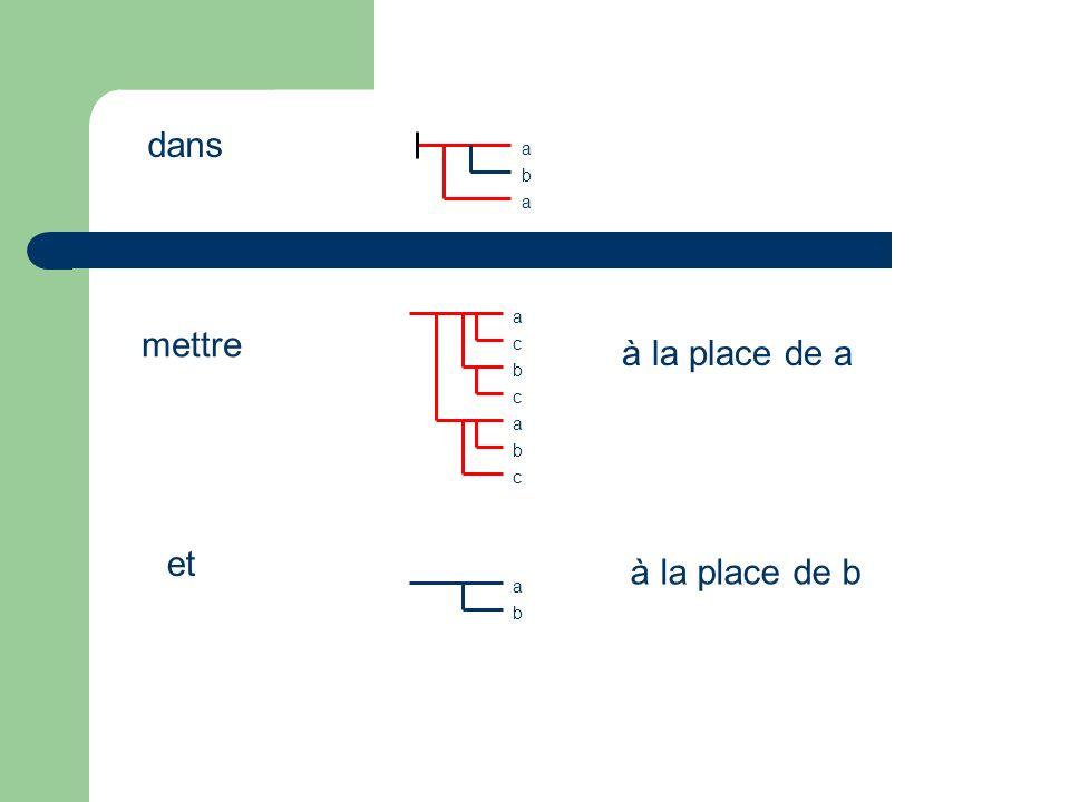 a b a b a a c b c a b c dans mettre à la place de a et à la place de b