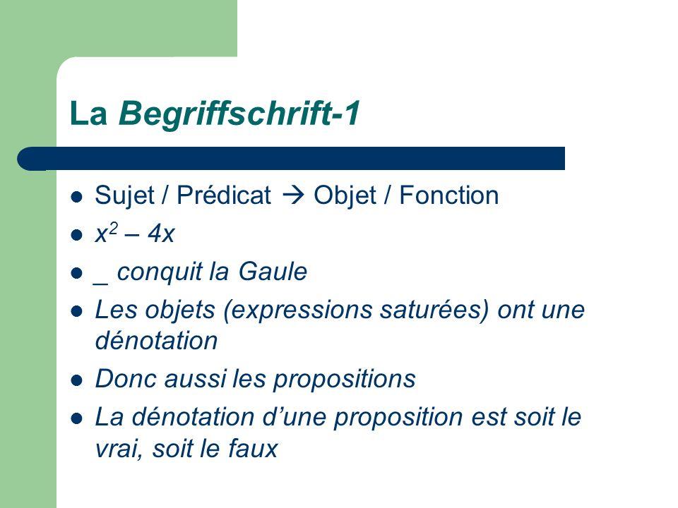 La Begriffschrift-1 Sujet / Prédicat Objet / Fonction x 2 – 4x _ conquit la Gaule Les objets (expressions saturées) ont une dénotation Donc aussi les propositions La dénotation dune proposition est soit le vrai, soit le faux