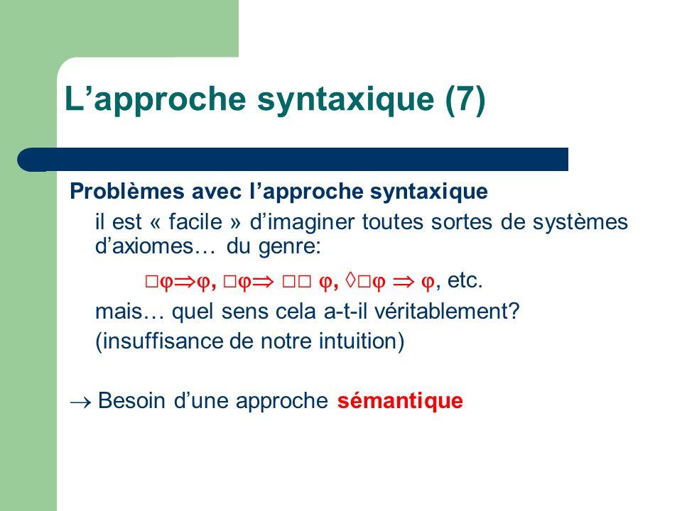 Problèmes avec lapproche syntaxique il est « facile » dimaginer toutes sortes de systèmes daxiomes… du genre:,,, etc. mais… quel sens cela a-t-il véri
