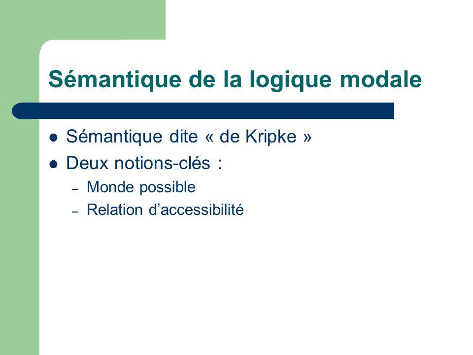 Sémantique de la logique modale Sémantique dite « de Kripke » Deux notions-clés : – Monde possible – Relation daccessibilité
