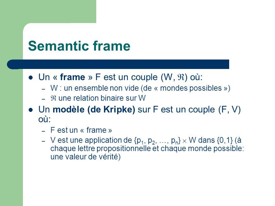 Semantic frame Un « frame » F est un couple (W, ) où: – W : un ensemble non vide (de « mondes possibles ») – une relation binaire sur W Un modèle (de Kripke) sur F est un couple (F, V) où: – F est un « frame » – V est une application de {p 1, p 2, …, p n } W dans {0,1} (à chaque lettre propositionnelle et chaque monde possible: une valeur de vérité)