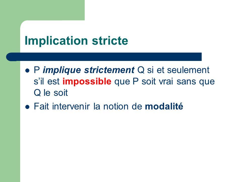 Implication stricte P implique strictement Q si et seulement sil est impossible que P soit vrai sans que Q le soit Fait intervenir la notion de modali