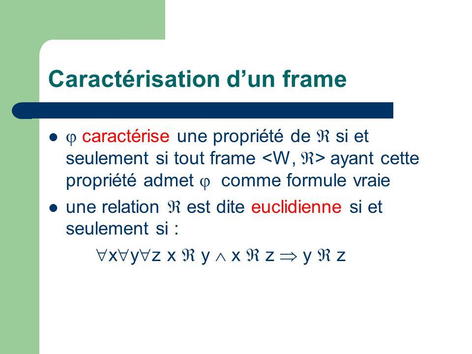 Caractérisation dun frame caractérise une propriété de si et seulement si tout frame ayant cette propriété admet comme formule vraie une relation est dite euclidienne si et seulement si : x y z x y x z y z