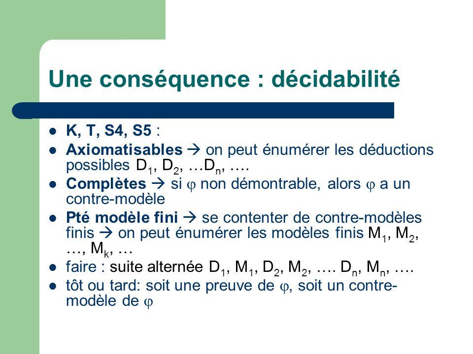 Une conséquence : décidabilité K, T, S4, S5 : Axiomatisables on peut énumérer les déductions possibles D 1, D 2, …D n, …. Complètes si non démontrable