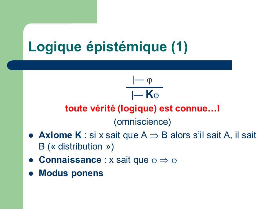 Logique épistémique (1) | | K toute vérité (logique) est connue…! (omniscience) Axiome K : si x sait que A B alors sil sait A, il sait B (« distributi