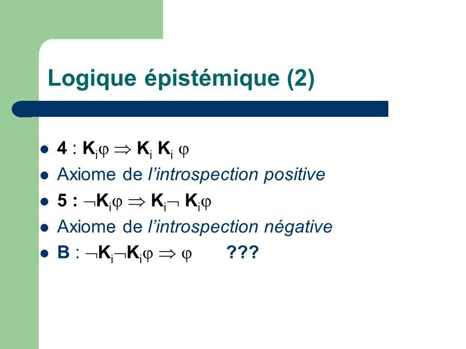 Logique épistémique (2) 4 : K i K i K i Axiome de lintrospection positive 5 : K i K i K i Axiome de lintrospection négative B : K i K i ???