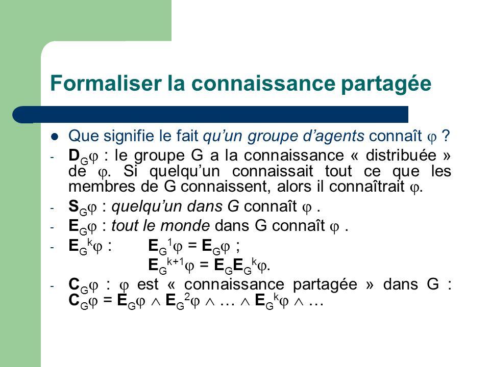 Formaliser la connaissance partagée Que signifie le fait quun groupe dagents connaît ? - D G : le groupe G a la connaissance « distribuée » de. Si que