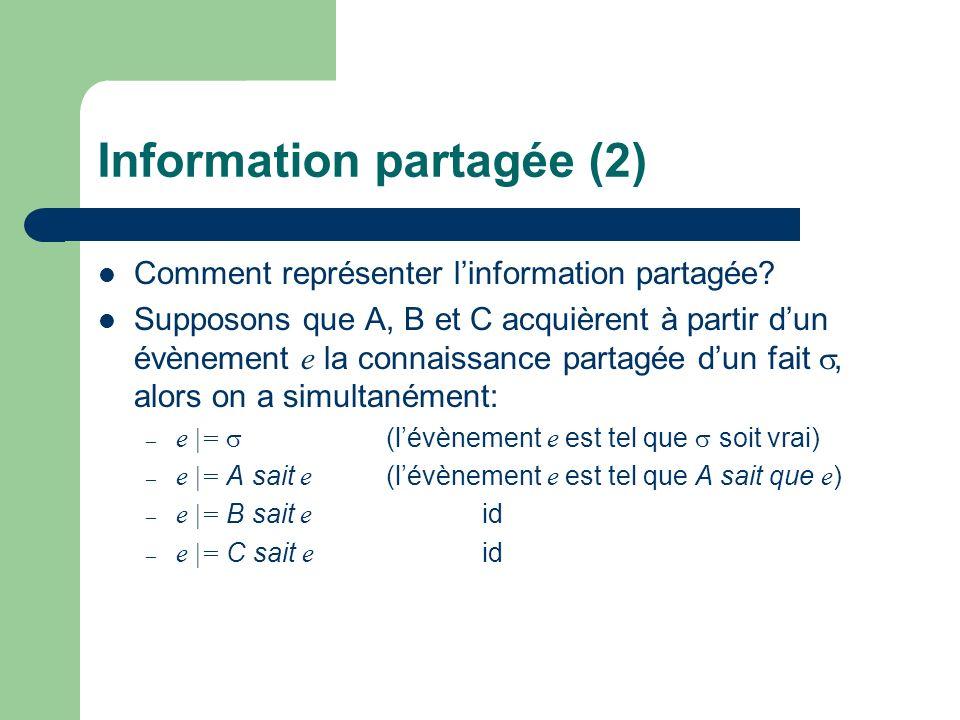 Information partagée (2) Comment représenter linformation partagée? Supposons que A, B et C acquièrent à partir dun évènement e la connaissance partag