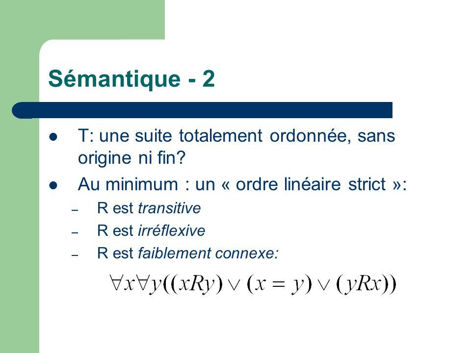 Sémantique - 2 T: une suite totalement ordonnée, sans origine ni fin? Au minimum : un « ordre linéaire strict »: – R est transitive – R est irréflexiv