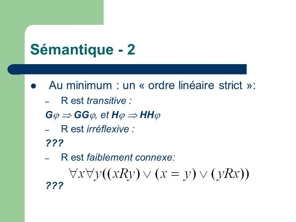 Sémantique - 2 Au minimum : un « ordre linéaire strict »: – R est transitive : G GG, et H HH – R est irréflexive : ??? – R est faiblement connexe: ???