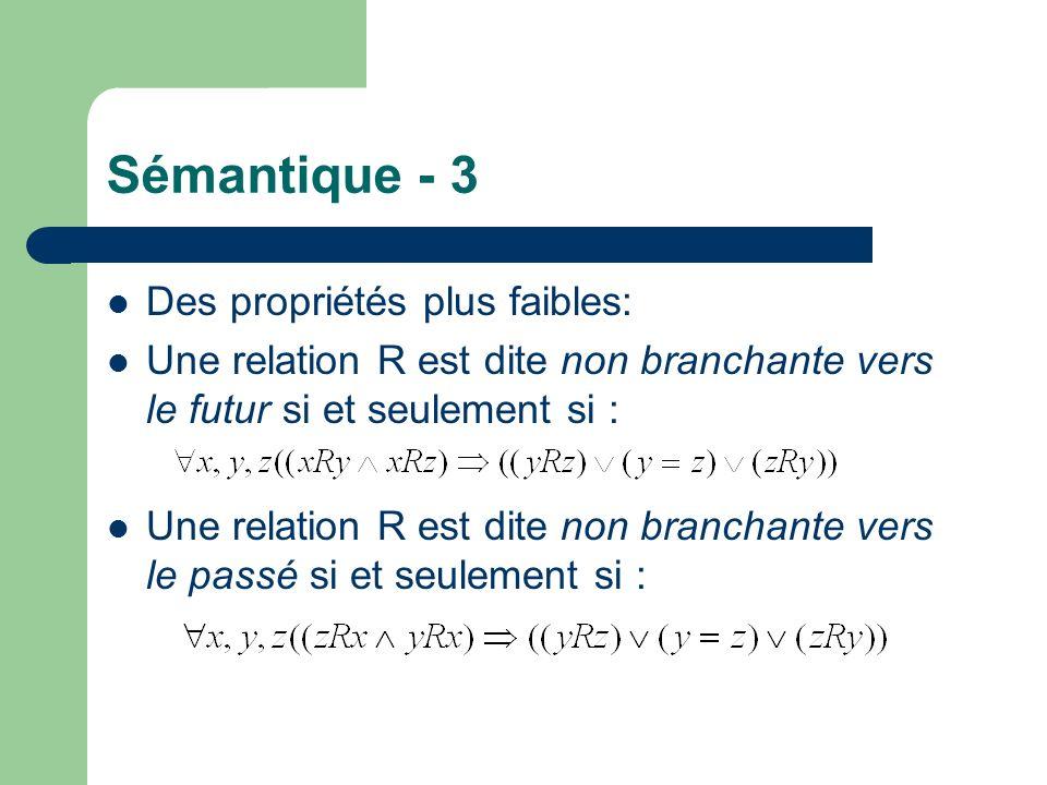 Sémantique - 3 Des propriétés plus faibles: Une relation R est dite non branchante vers le futur si et seulement si : Une relation R est dite non branchante vers le passé si et seulement si :