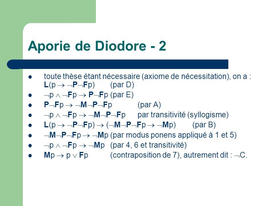 Aporie de Diodore - 2 toute thèse étant nécessaire (axiome de nécessitation), on a : L(p P Fp)(par D) p Fp P Fp(par E) P Fp M P Fp(par A) p Fp M P Fppar transitivité (syllogisme) L(p P Fp) ( M P Fp Mp) (par B) M P Fp Mp(par modus ponens appliqué à 1 et 5) p Fp Mp(par 4, 6 et transitivité) Mp p Fp(contraposition de 7), autrement dit : C.