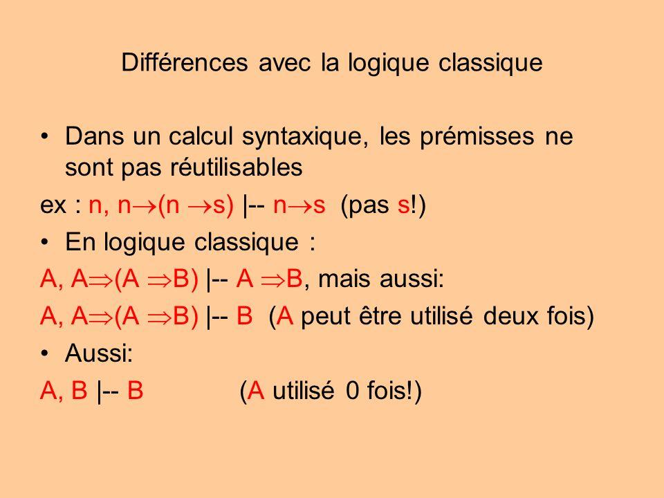 Différences avec la logique classique Dans un calcul syntaxique, les prémisses ne sont pas réutilisables ex : n, n (n s) |-- n s (pas s!) En logique classique : A, A (A B) |-- A B, mais aussi: A, A (A B) |-- B (A peut être utilisé deux fois) Aussi: A, B |-- B(A utilisé 0 fois!)