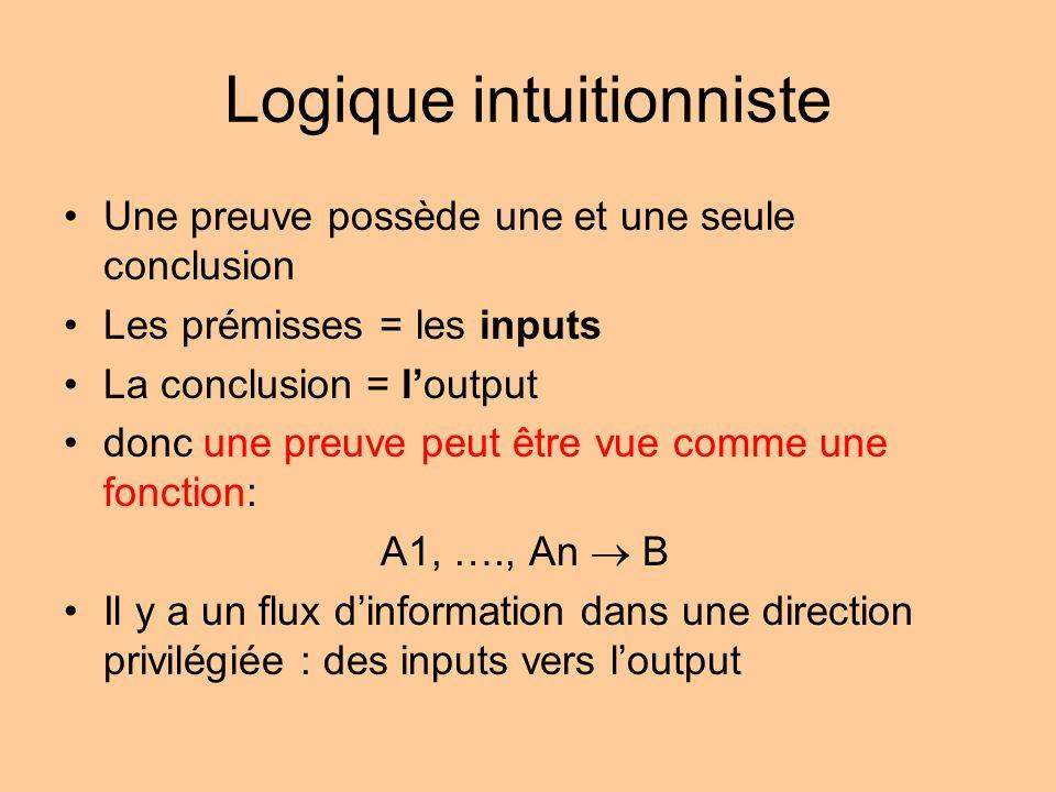 Une preuve possède une et une seule conclusion Les prémisses = les inputs La conclusion = loutput donc une preuve peut être vue comme une fonction: A1, …., An B Il y a un flux dinformation dans une direction privilégiée : des inputs vers loutput