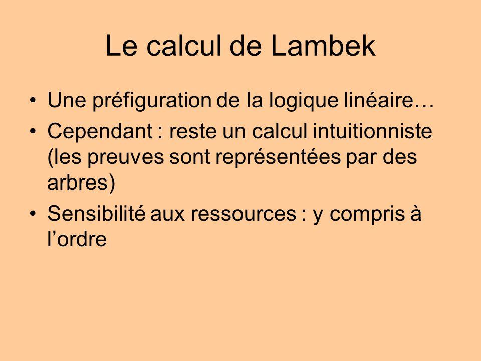 Le calcul de Lambek Une préfiguration de la logique linéaire… Cependant : reste un calcul intuitionniste (les preuves sont représentées par des arbres) Sensibilité aux ressources : y compris à lordre