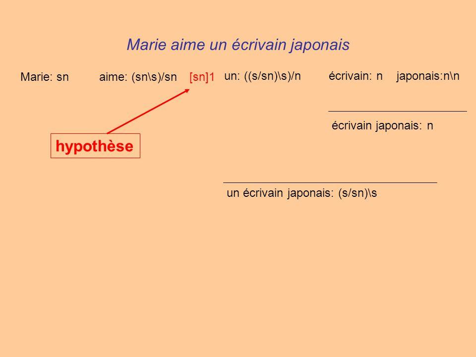 Marie aime un écrivain japonais Marie: snaime: (sn\s)/sn un: ((s/sn)\s)/nécrivain: njaponais:n\n écrivain japonais: n un écrivain japonais: (s/sn)\s [sn]1 hypothèse
