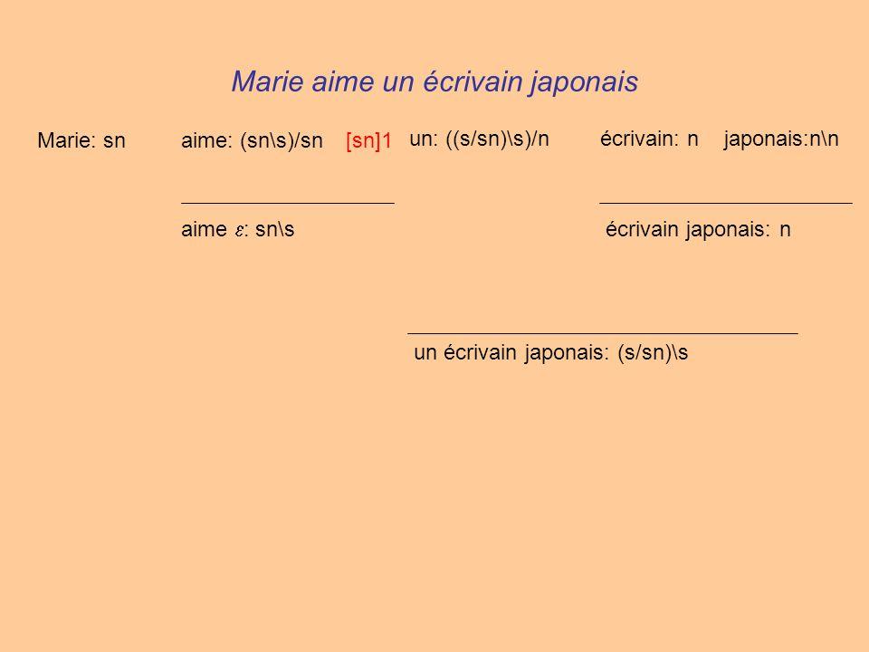 Marie aime un écrivain japonais Marie: snaime: (sn\s)/sn un: ((s/sn)\s)/nécrivain: njaponais:n\n écrivain japonais: n un écrivain japonais: (s/sn)\s [sn]1 aime : sn\s
