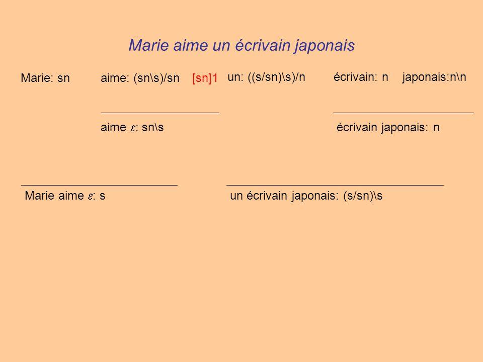 Marie aime un écrivain japonais Marie: snaime: (sn\s)/sn un: ((s/sn)\s)/nécrivain: njaponais:n\n écrivain japonais: n un écrivain japonais: (s/sn)\s [sn]1 aime : sn\s Marie aime : s