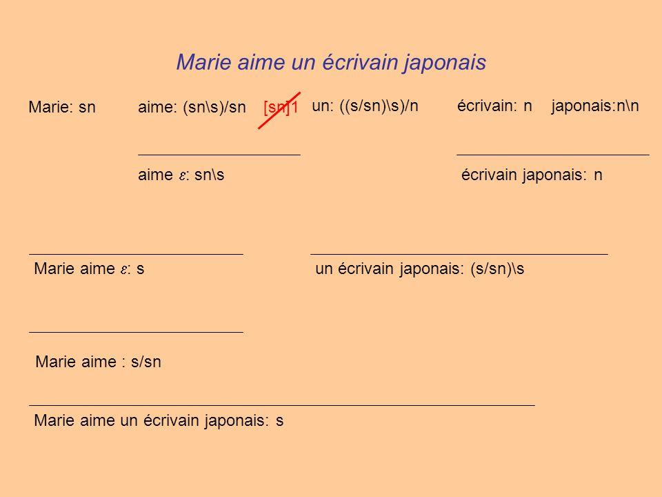 Marie aime un écrivain japonais Marie: snaime: (sn\s)/sn un: ((s/sn)\s)/nécrivain: njaponais:n\n écrivain japonais: n un écrivain japonais: (s/sn)\s [sn]1 aime : sn\s Marie aime : s Marie aime : s/sn Marie aime un écrivain japonais: s