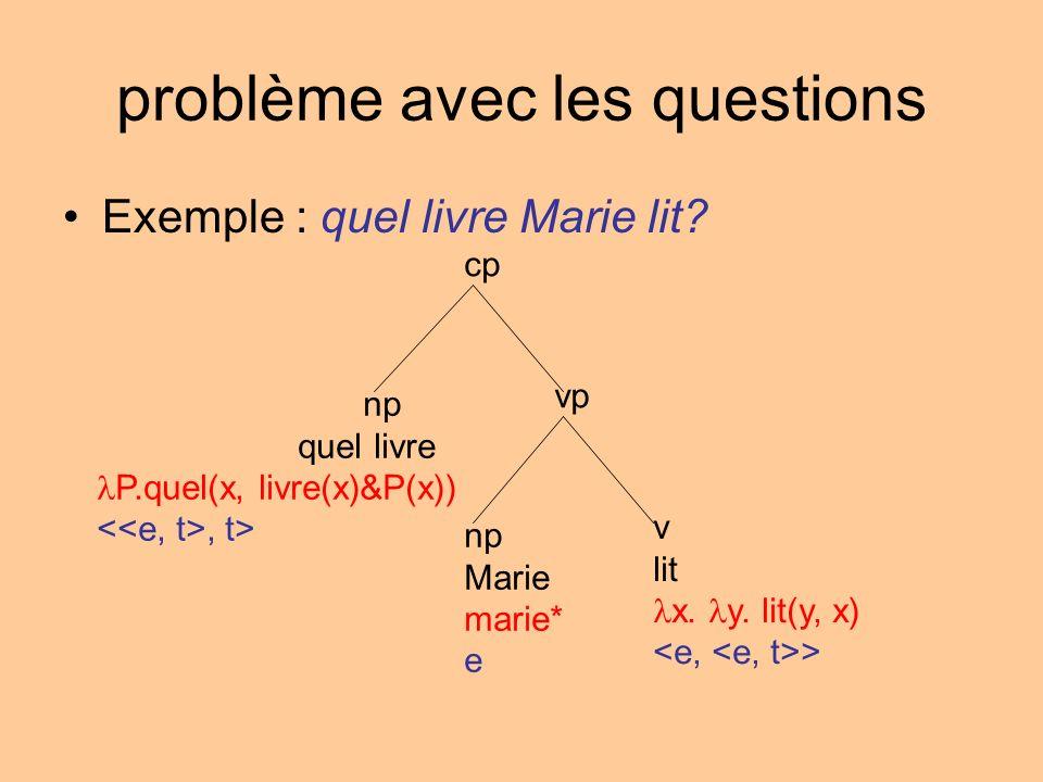 problème avec les questions Exemple : quel livre Marie lit? cp vp np Marie marie* e v lit x. y. lit(y, x) > np quel livre P.quel(x, livre(x)&P(x)), t>