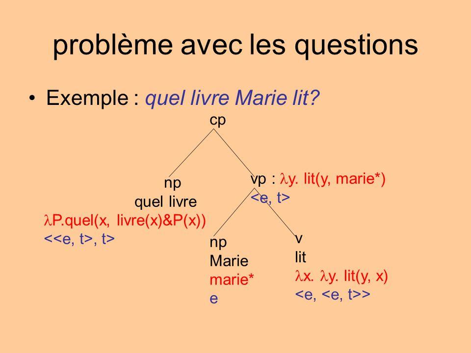 problème avec les questions Exemple : quel livre Marie lit? cp vp : y. lit(y, marie*) np Marie marie* e v lit x. y. lit(y, x) > np quel livre P.quel(x