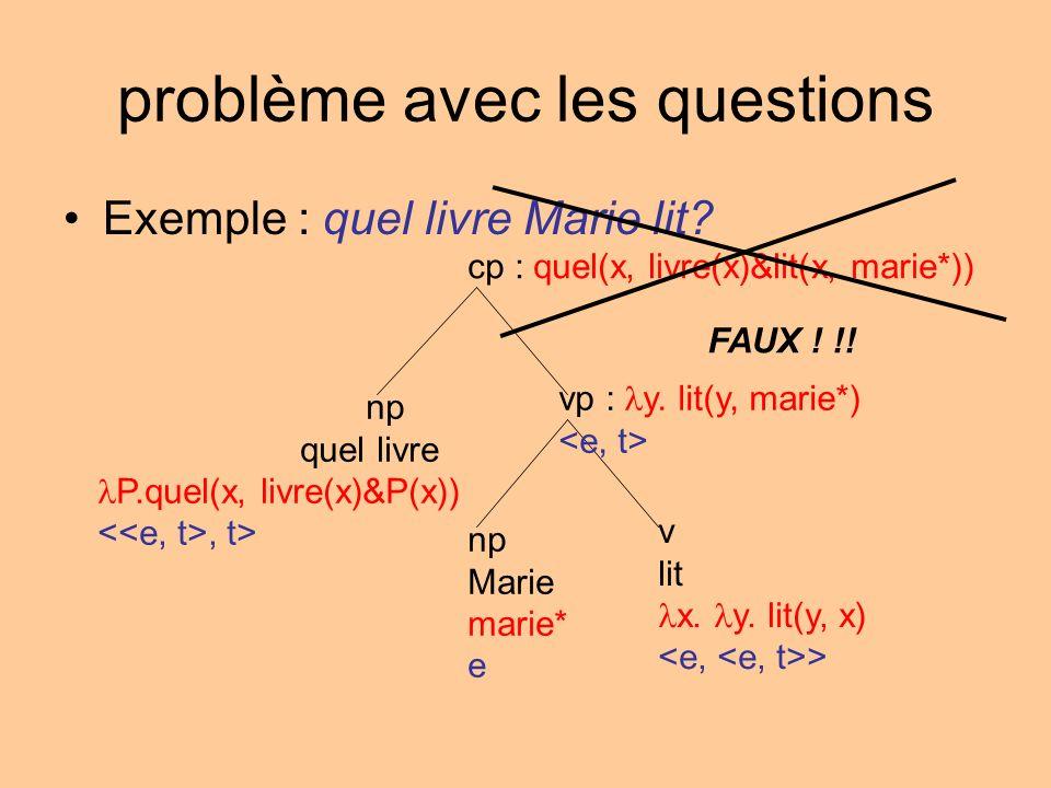 problème avec les questions Exemple : quel livre Marie lit? cp : quel(x, livre(x)&lit(x, marie*)) vp : y. lit(y, marie*) np Marie marie* e v lit x. y.