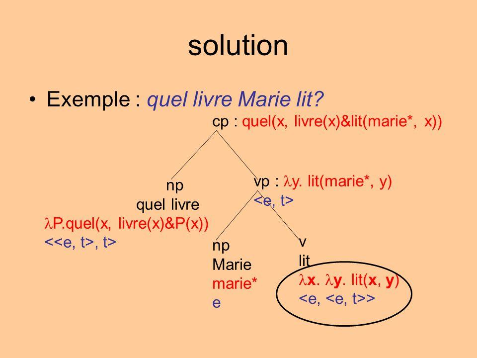 solution Exemple : quel livre Marie lit? cp : quel(x, livre(x)&lit(marie*, x)) vp : y. lit(marie*, y) np Marie marie* e v lit x. y. lit(x, y) > np que